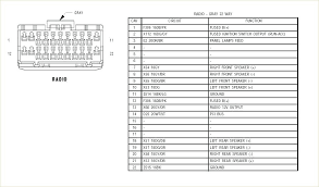 2010 jeep liberty radio wiring search for wiring diagrams \u2022 jeep liberty fuse box diagram 2007 2010 jeep liberty radio wiring harness wire center u2022 rh 140 82 51 249 2010 jeep liberty radio wiring diagram replacement radio for jeep