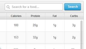 search for foods and view their nutritional content
