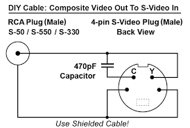 vga to rca wiring diagram schematics and wiring diagrams hdmi cable wiring diagram vga vga to rgb sync converter