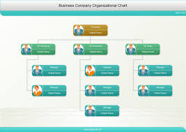 Sample Organizational Template Online Charts Collection
