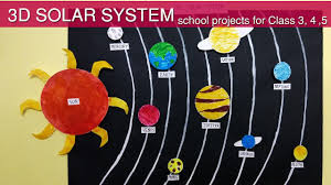 Science Project Chart Work 78 Glorious Steps How To Make Solar System With Paper