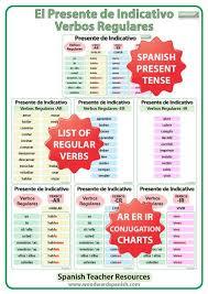 Spanish Present Tense Bundle Regular Verbs Conjugation