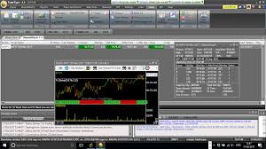 Sharekhan Live Chart Intraday Renko Trading System On Sharekhan Trade Tiger