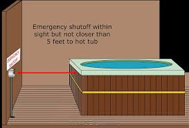 pool and spa wiring part ii jade learning hot tub control panel wiring emergency shutoff within