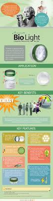 Bio Light 2 Amezcua Bio Light Shine Your Way To Good Health