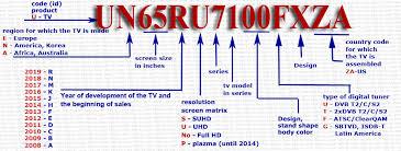 Samsung Smart Tv Comparison Chart Samsung Tv Models Number 2002 2019 Lookup Decode Explained