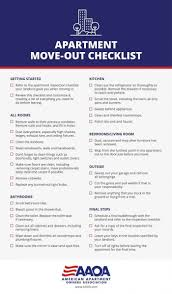 Move In Out Form Inspection Top Templates Pdf Apartment Checklist