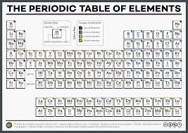 atoms chart hd hd periodic table wallpaper muted colors