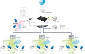 in wall access point small ap wall mount ap mini ap handlink typical application