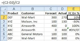 Excel Measure The Accuracy Of A Sales Forecast Excel Articles