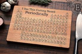 BEST PERIODIC TABLE PUNS | Periodic Table