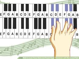Piano Keyboard Finger Placement Chart Best Picture Of