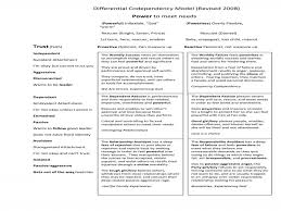 Worksheets On Codependency Free | Ronemporium - m5znk.com
