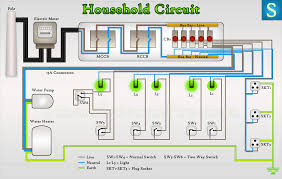 typical home wiring light circuit wiring diagram expert typical home wiring light circuit wiring diagram toolbox basic electrical parts components of house wiring