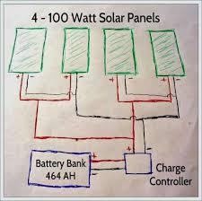 pv system wiring diagram solar panels wiring diagrams beautiful rv pv system wiring diagram solar panels wiring diagrams beautiful rv solar panel installation
