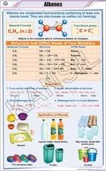 Alkenes For Chemistry Chart