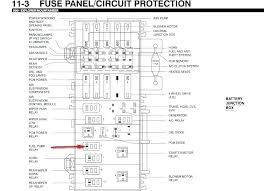 1998 grand marquis fuse box mercury location wiring diagram o full size of 1998 mercury grand marquis fuse box location diagram circuit wiring wire diagrams for
