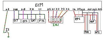 isuzu 4jx1 engine diagram isuzu wiring diagrams online