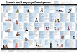 Speech And Language Development Chart Speech And Language Development Chart Bedowntowndaytona Com