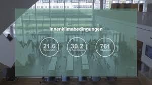 Lüftungssysteme Und Fensteröffner Von Windowmaster Bildung