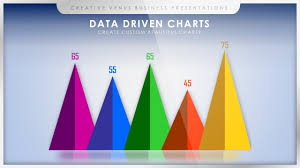 How To Create Beautiful Editable Data Driven Visual Chart Graph In Microsoft Office Powerpoint Ppt