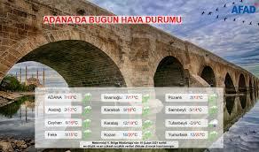 Adana'da Bugün Hava Durumu