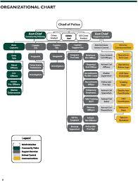My Chart Caromonthealth Org Spotlight On Gaston County Nc Pdf