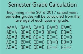 Mcps Grading Chart 2017 Mcps Unveils New Grading System The Observer