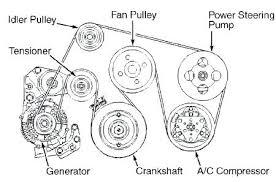 1999 isuzu amigo fuse box diagram rodeo stereo wiring basic o full size of 1999 isuzu rodeo fuse box diagram amigo house wiring symbols o diagrams 1