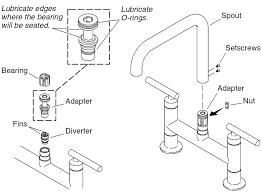 bridge kitchen sink faucets diverter replacement kohler rh support kohler com bathtub diverter valve sink sprayer diverter valve