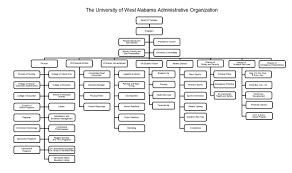 University Of Alabama Organizational Chart University Of West Alabama Acalog Acms