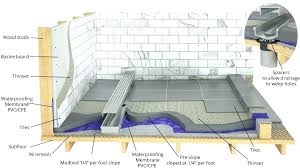 linear shower drain installation in concrete floor cohen instructions install