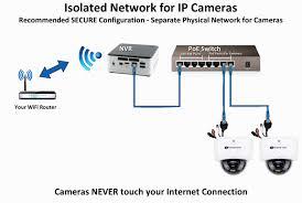 cat5 cctv wiring diagram hastalavista me pretty ideas ip camera wiring diagram diagrams cat 5 cctv hd poe for