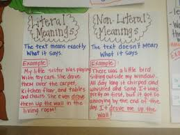 Anchor Chart Figurative Language Literal Vs Figurative Language Lessons Tes Teach