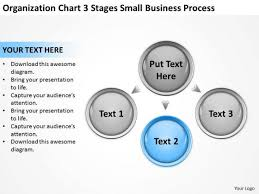 Daycare Organizational Chart Chart 3 Stages Small Business Process Ppt Daycare Plan