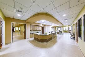 continental hospitals