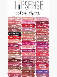 Fire Color Chart Lipsense Lipstick Lipsense Chart Lipsense Color Chart Lipsense Colors Lipsense Distributor Greeting Card