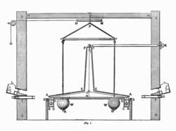 torsion balance. vertical section drawing of cavendish\u0027s torsion balance instrument including the building in which it was housed. large balls were hung from a frame so