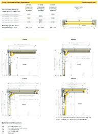 typical door width average height of a door average width of interior door average internal door typical door width