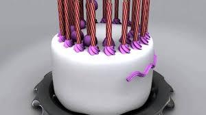Happy Birthday Cake Animation Youtube