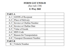 Eway Bill Format Profitbooks Net