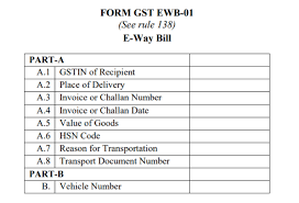 Bill Format Eway Bill Format Profitbooks Net