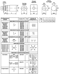 ca10 a203 600 2 positions 60° rotary switch, 690 v, 20 a, rotary Rotary Cam Switch Wiring Diagram Rotary Cam Switch Wiring Diagram #79 salzer rotary cam switch wiring diagram