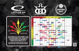 Dynamic Flight Chart Gulf Coast Discs