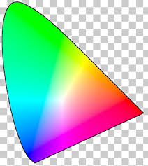 Icc Color Chart 22 Icc Profile Png Cliparts For Free Download Uihere