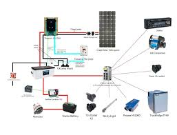 travel trailer battery wiring diagram luxury diagram rv dual battery 7 pin trailer connector wiring diagrams travel trailer battery wiring diagram luxury diagram rv dual battery wiring diagram batteries for archives fresh
