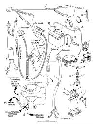Snapper e280915be 28 9 hp rear engine rider euro series 15 diagram electrical systems for 10 13 hp snapper e280915be 28 9 hp snapper e280915be 28 9 hp