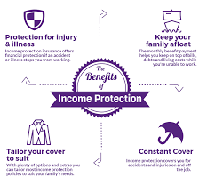 income protection benefits