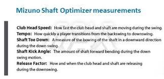 Mizuno Shaft Optimizer Chart Can I Buy A Mizuno Shaft Optimizer Golfwrx