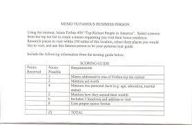 c app assignments joplin business department famous person